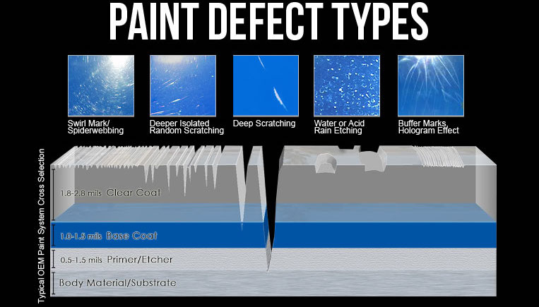 Appearance Solutions Paint Correction